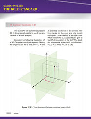 Gold Standard GAMSAT textbook: 3-Dimensional Graphs