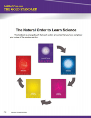 Gold Standard GAMSAT recommended order of learning science