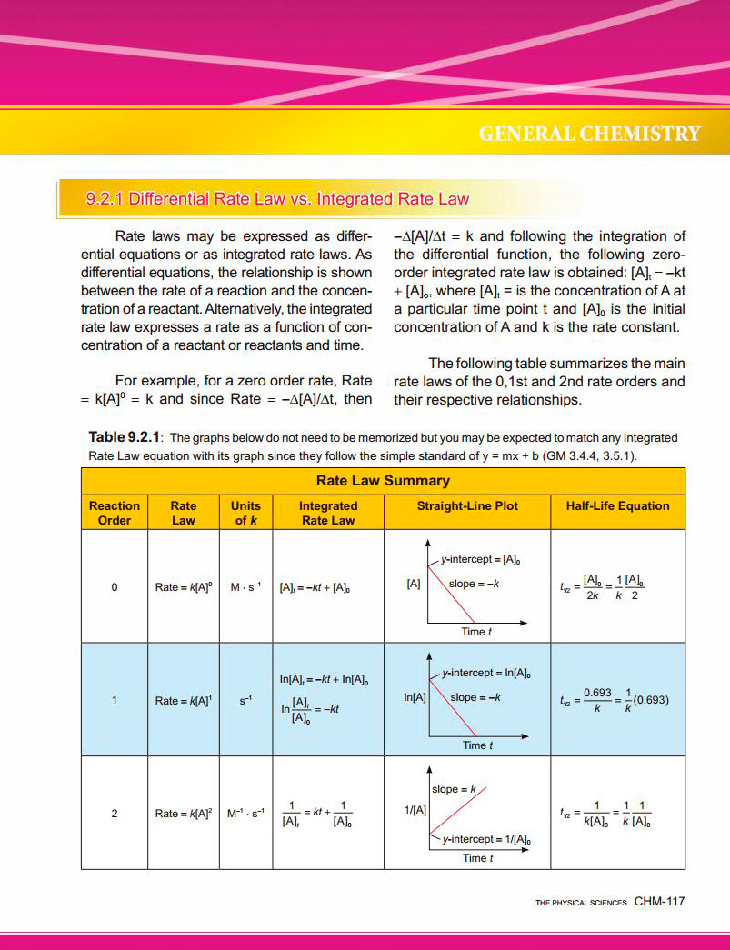 gamsat practice essay questions Welcome to gamsat sample essays – partner website to gamsat sample questions this website contains a series of tutorials and exercises for anyone looking to.